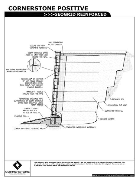 cornerstone-positive-CAD
