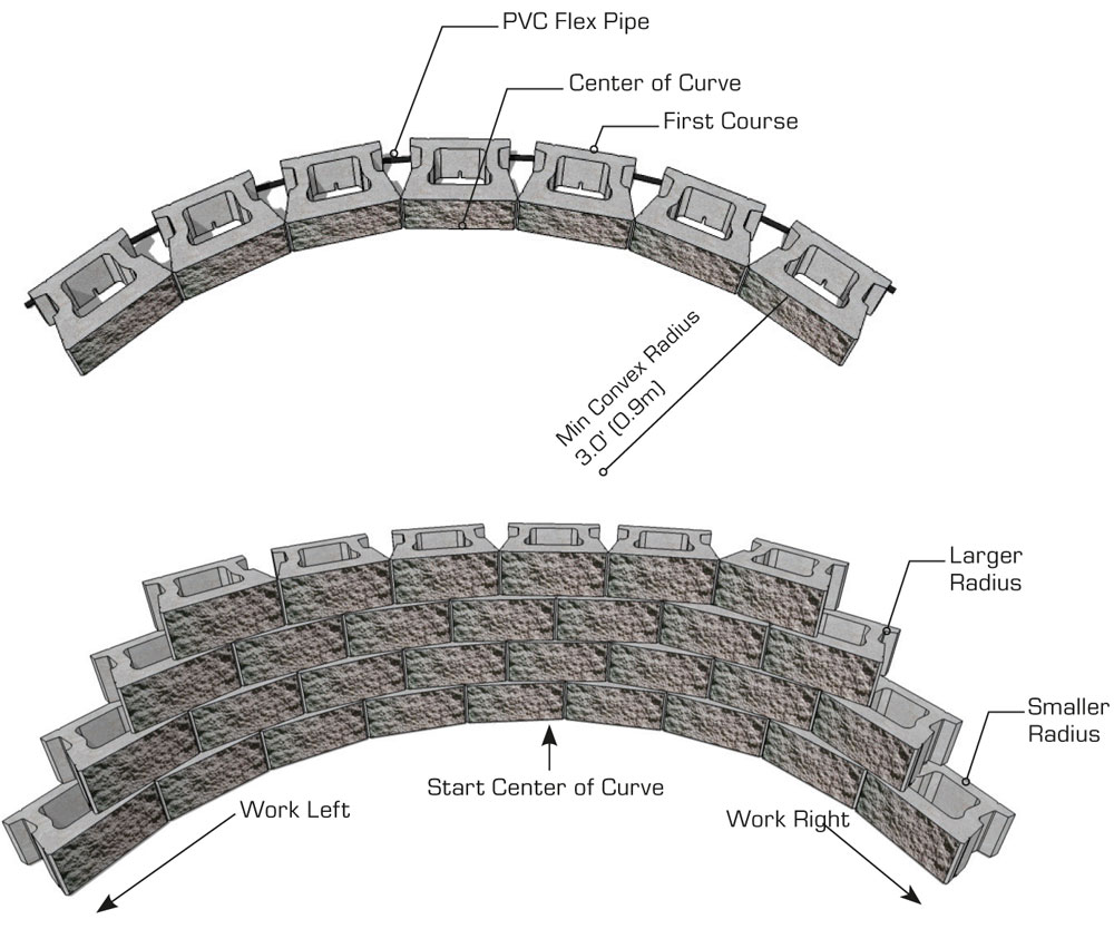 Retaining Wall Curve Concave Inside CornerStone