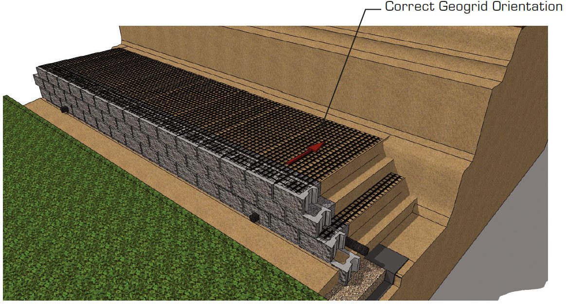 CornerStone Geogrid retaining Wall installation