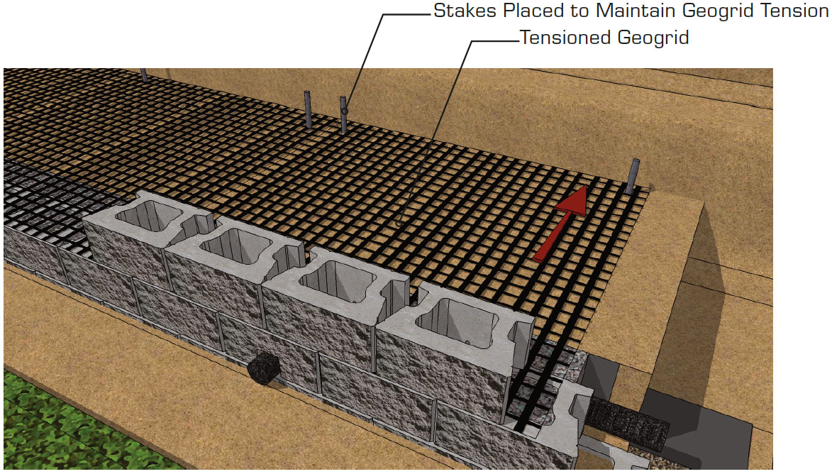 CornerStone Geogrid retaining Wall installation tension