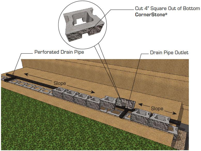 CornerStone gravity retaining wall installation guide