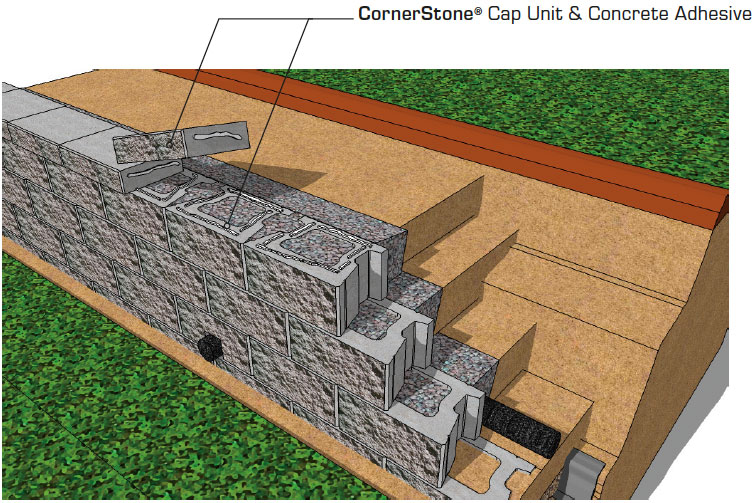 Cornerstone Gravity Retaining Wall Installation Guide