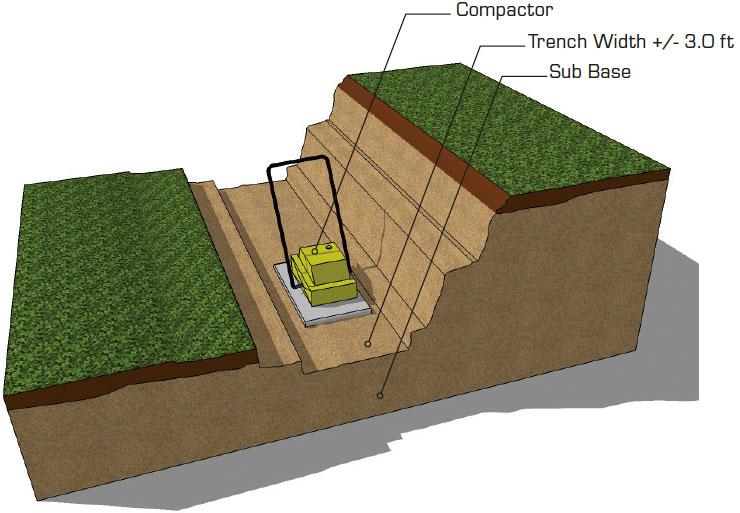 cornerstone-100-gravity-Step-3