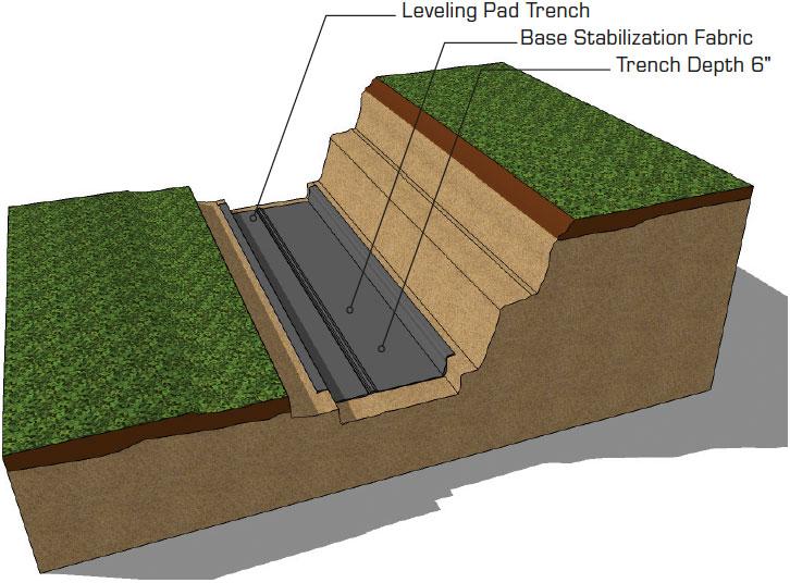 cornerstone-100-gravity-Step-4