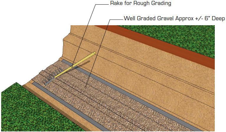 cornerstone-100-gravity-Step-5