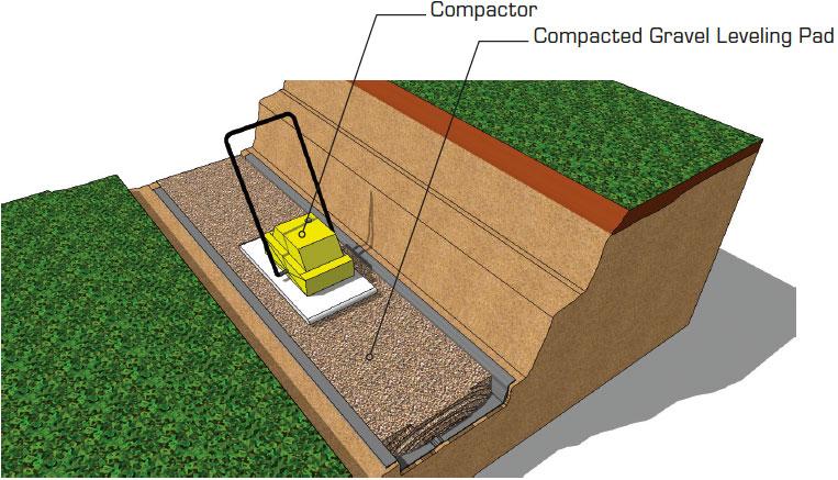 cornerstone-100-gravity-Step-6