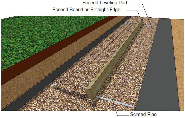 cornerstone-100-gravity-Step-9