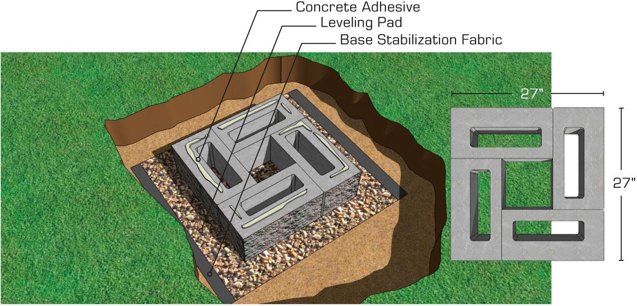 cornerstone-100-pillars-step2