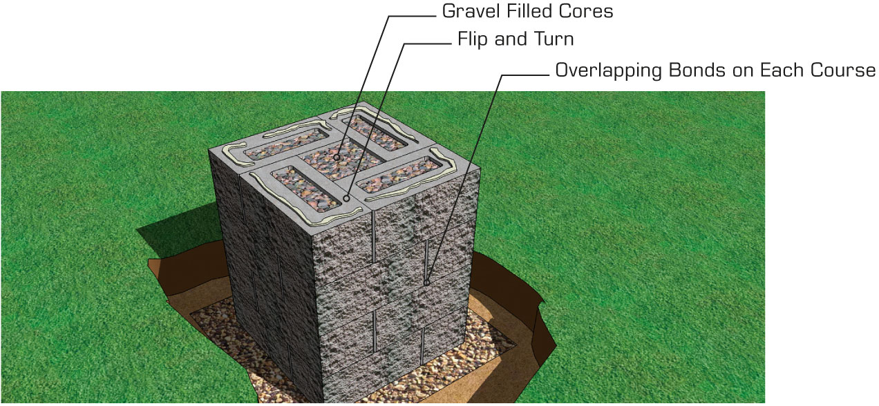cornerstone-100-pillars-step3
