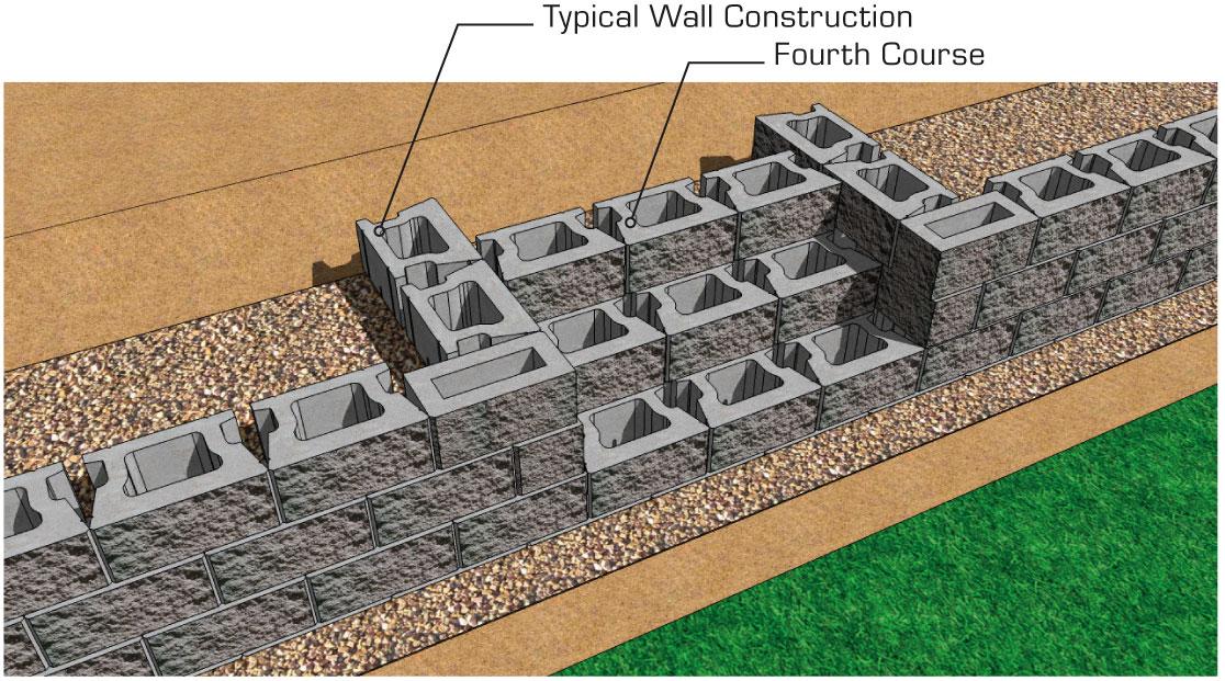 cornerstone-100-stairs-step6a