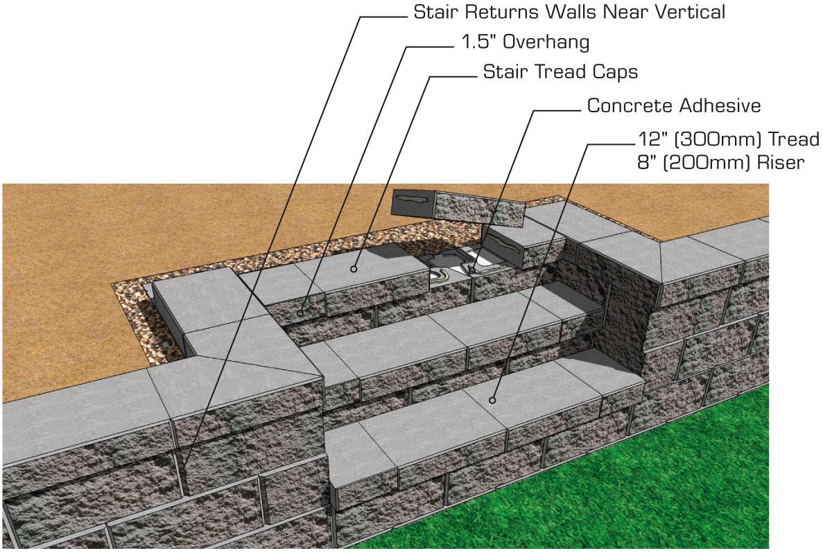cornerstone-100-stairs-step7