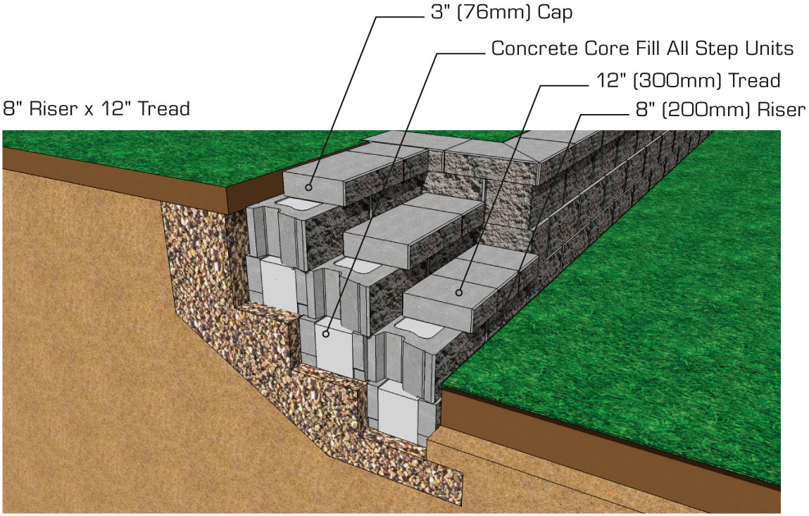 cornerstone-100-stairs-step8
