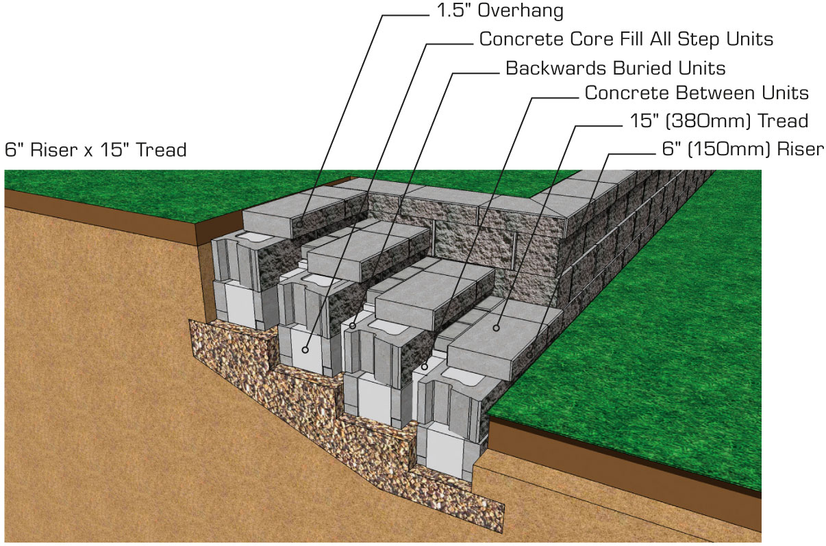 cornerstone-100-stairs-step9