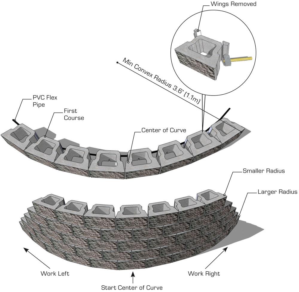retaining-wall-curve-convex-cornerstone