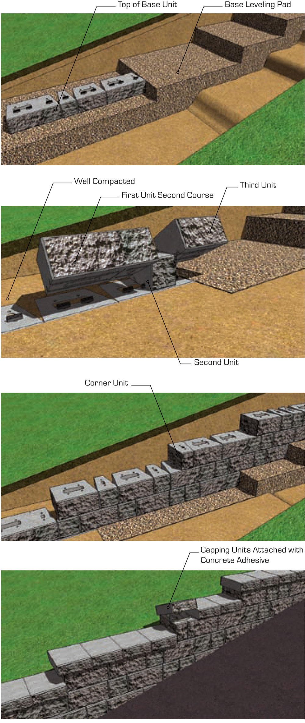 stoneledge-base-elevation-change-step1