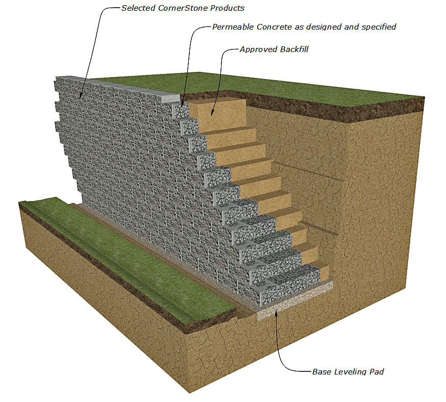 permeable-concrete-retaining-wall-cornerstone