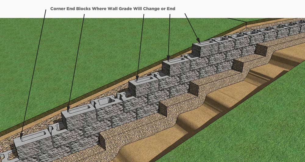 Cornerstone retaining wall block installation for base elevation change cornerstone retaining wall block final row installation base elevation change solutioingenieria Images