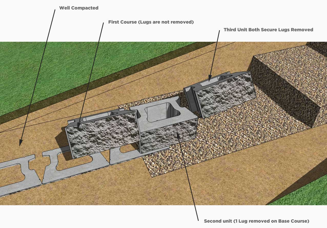 CornerStone Retaining Wall block second row installation base elevation change