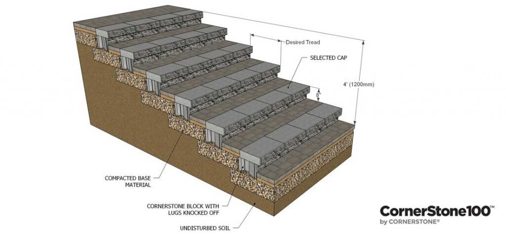How-to-build-Landscape-Stairs-Using-CornerStone-wall-Block-odd-tread-Length