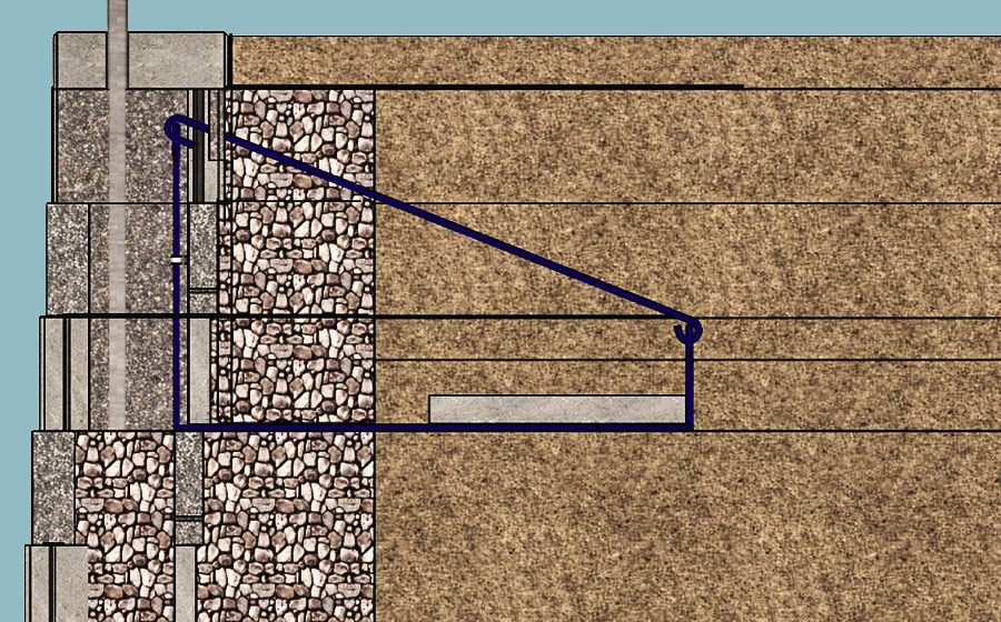 How POST-iN Retaining Wall Works