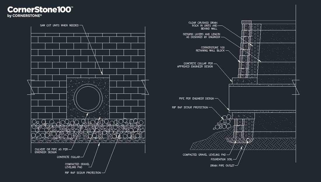 Culvert-Retaining-Wall-Cross-Section