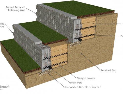 The Pleasing Aesthetics of Terraced Retaining Walls