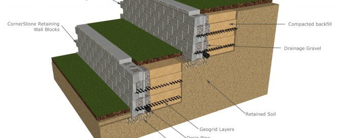 Terraced Retaining Wall 3D View