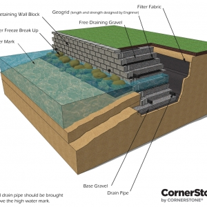 Waterfront Retaining Wall